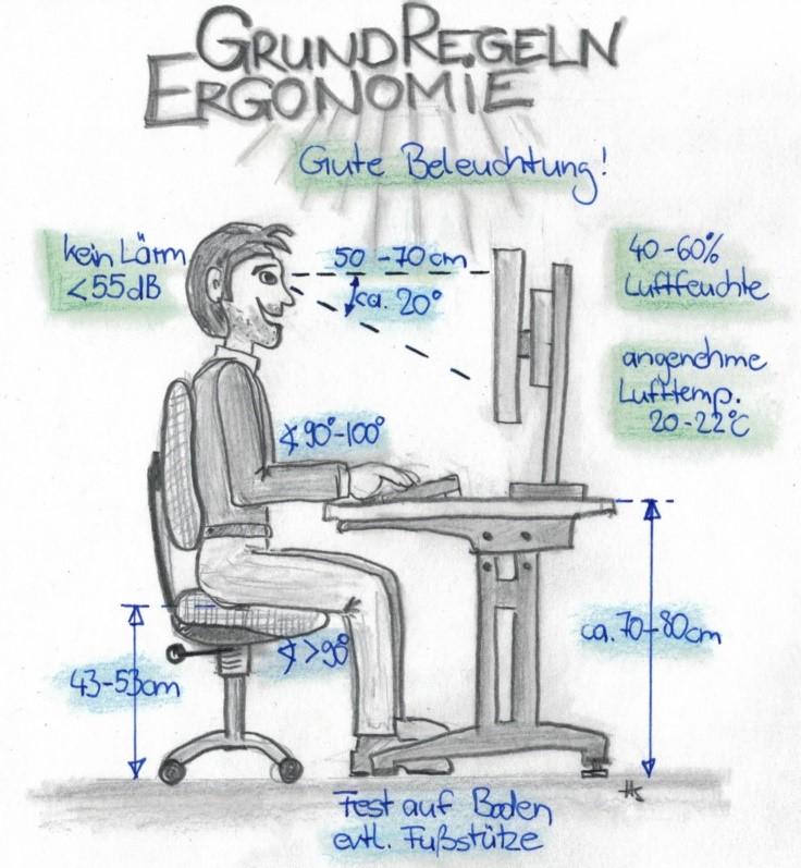 Ergonomie am Bilschirm-Arbeitsplatz